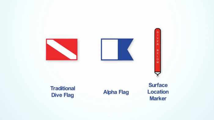 types of dive flags